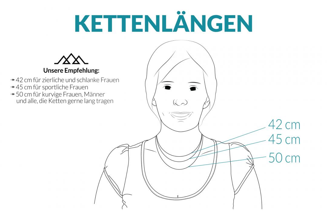 Fjella Kettenlänge Webseite Final