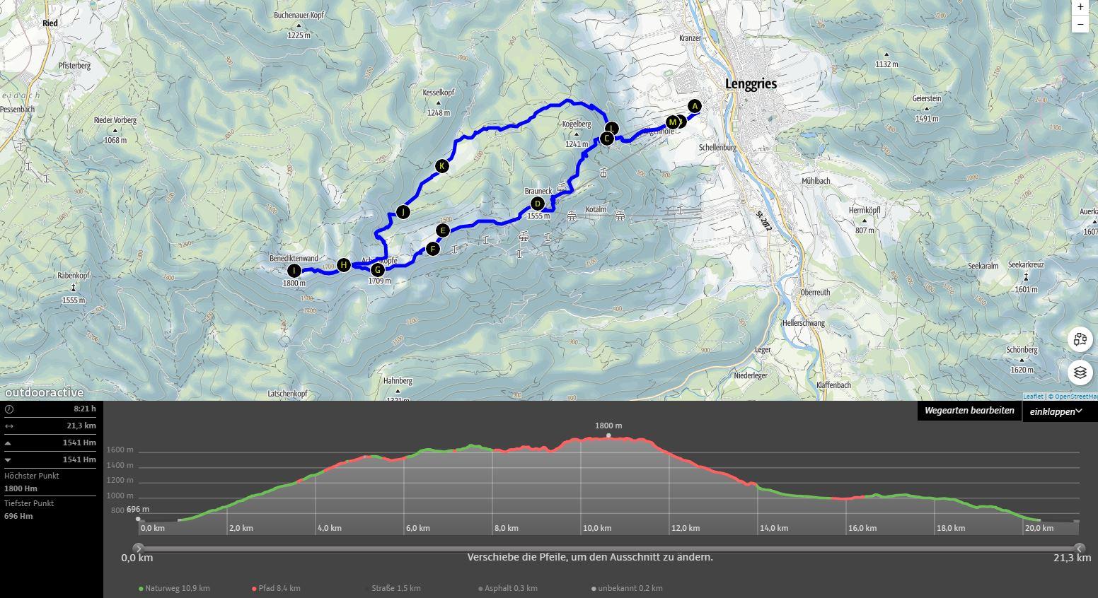 Brauneck Strecke Outdooractive mit Höhenangabe